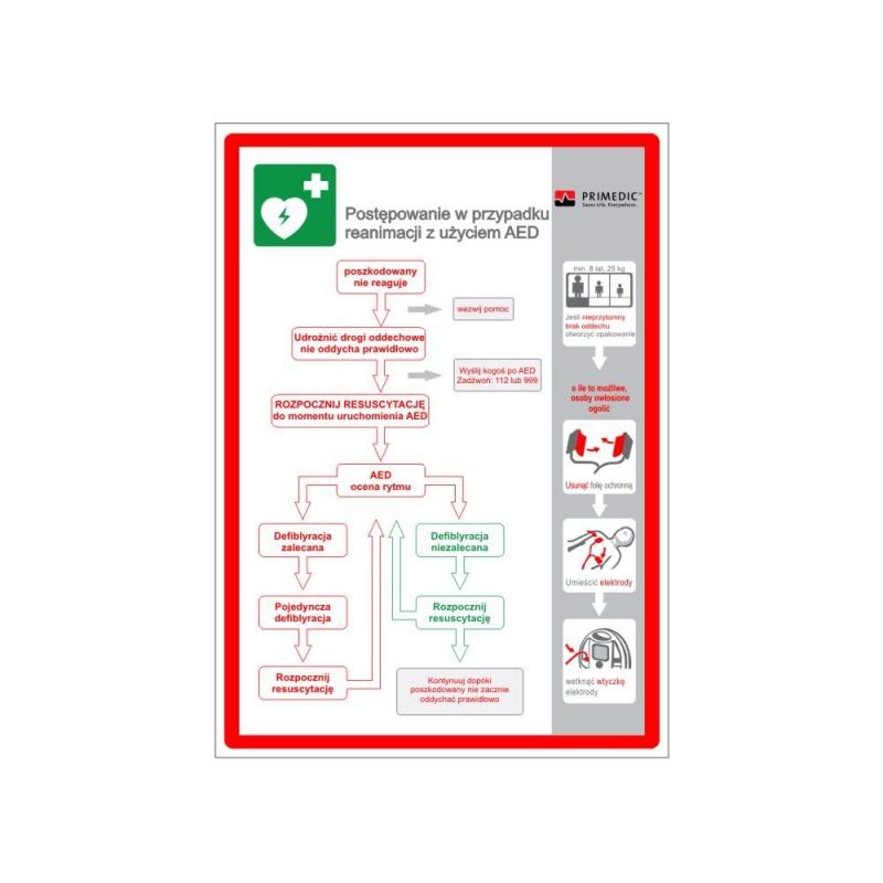 Instrukcja postępowania w przypadku reanimacji AED