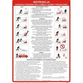 Instrukcja PPOŻ. gaszenia pożarów gaśnica proszkową