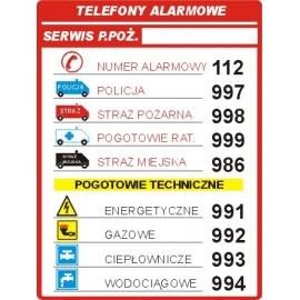Znak Telefony alarmowe 150x200 PB