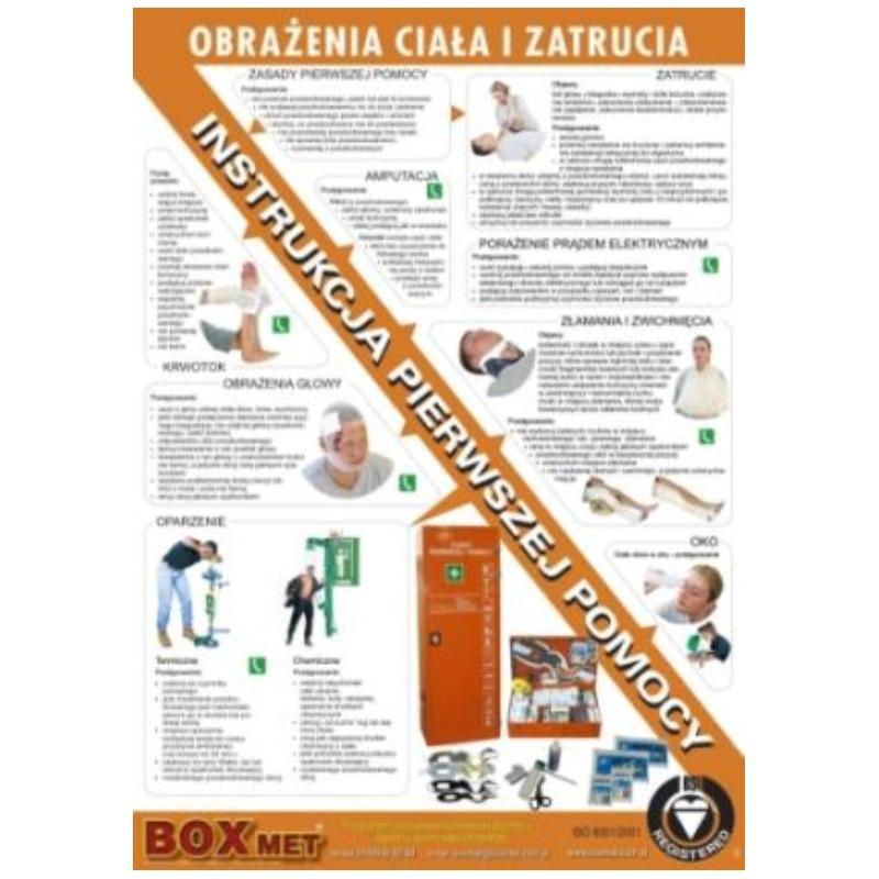 Instrukcja ABC obrażenia ciała i zatrucia BX