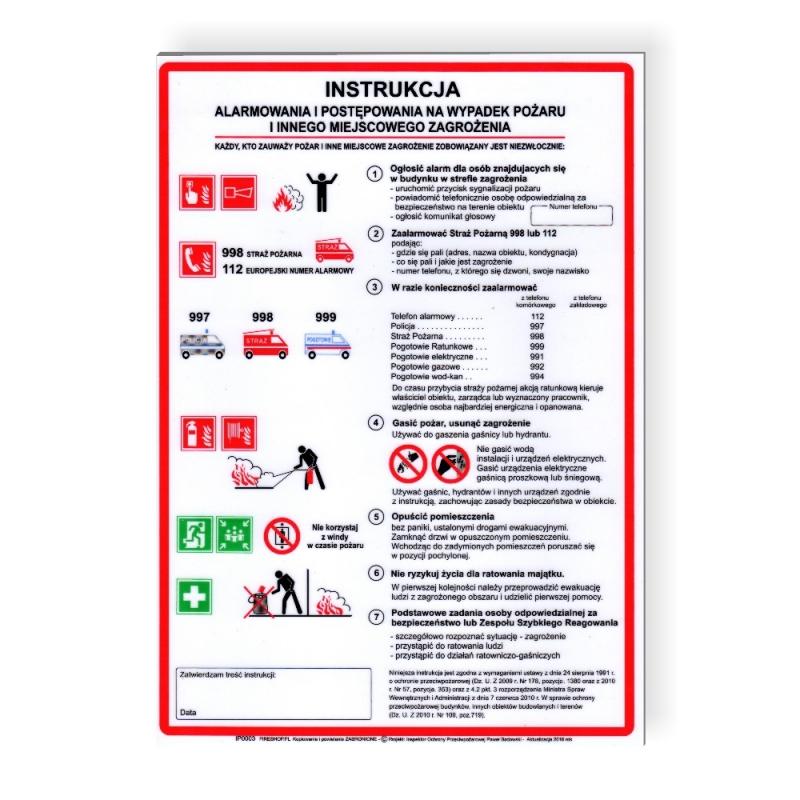 Instrukcja PPOŻ. alarmowania i postępowania FS