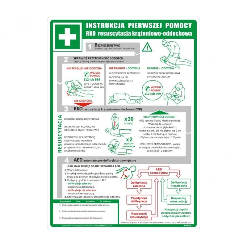 Instrukcja RKO udzielania pierwszej pomocy FS